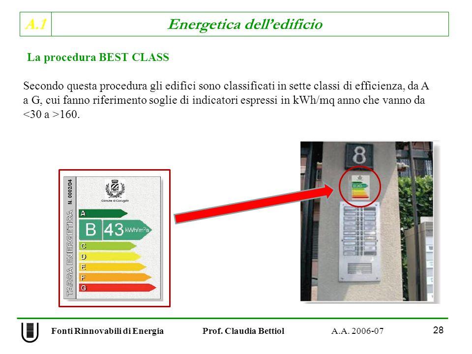 A.1 Energetica delledificio Fonti Rinnovabili di Energia Prof. Claudia Bettiol A.A. 2006-07 28 Secondo questa procedura gli edifici sono classificati