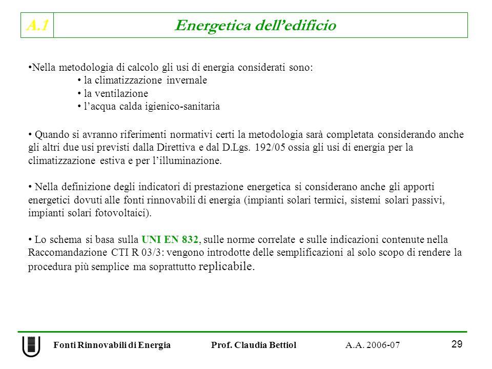 A.1 Energetica delledificio Fonti Rinnovabili di Energia Prof. Claudia Bettiol A.A. 2006-07 29 Nella metodologia di calcolo gli usi di energia conside