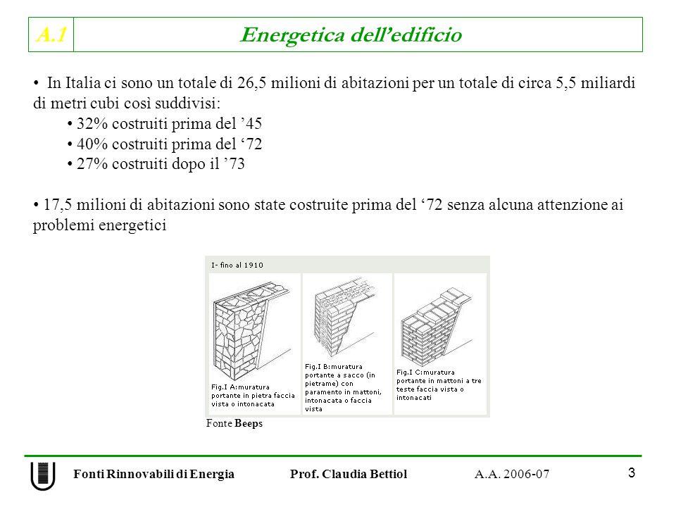 A.1 Energetica delledificio Fonti Rinnovabili di Energia Prof. Claudia Bettiol A.A. 2006-07 3 Fonte Beeps In Italia ci sono un totale di 26,5 milioni
