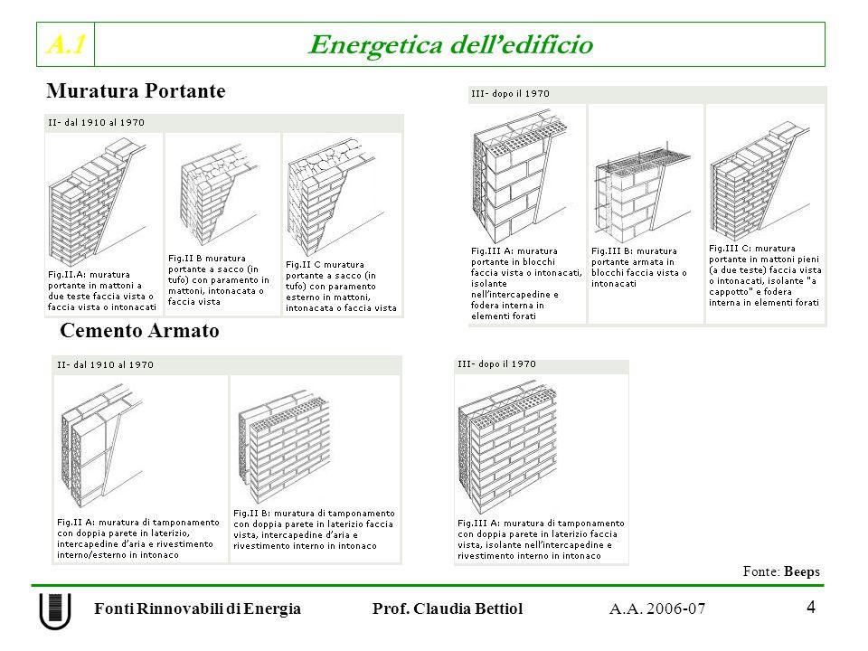 A.1 Energetica delledificio Fonti Rinnovabili di Energia Prof. Claudia Bettiol A.A. 2006-07 4 Muratura Portante Cemento Armato Fonte: Beeps