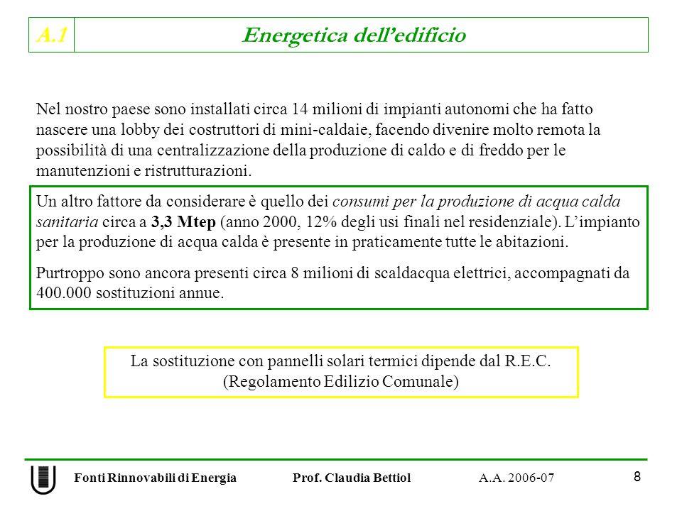 A.1 Energetica delledificio Fonti Rinnovabili di Energia Prof. Claudia Bettiol A.A. 2006-07 8 Nel nostro paese sono installati circa 14 milioni di imp
