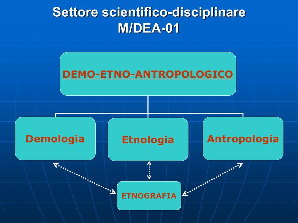 Declaratoria Il settore comprende gli studi relativi alla cultura e alle culture, cioè al complesso delle concezioni e dei comportamenti delluomo nelle società.