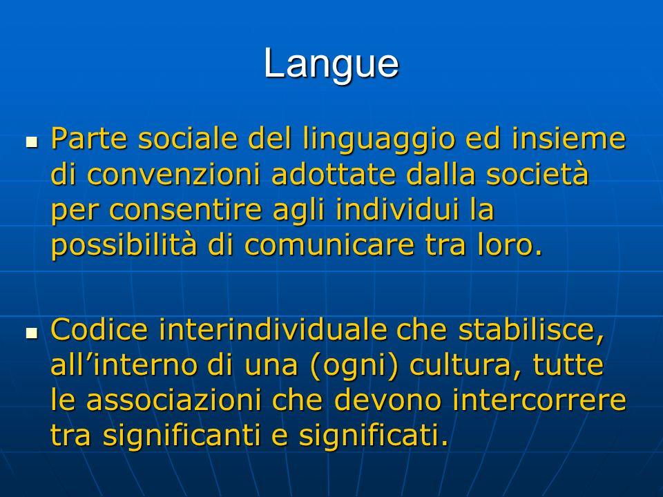 Langue Parte sociale del linguaggio ed insieme di convenzioni adottate dalla società per consentire agli individui la possibilità di comunicare tra lo