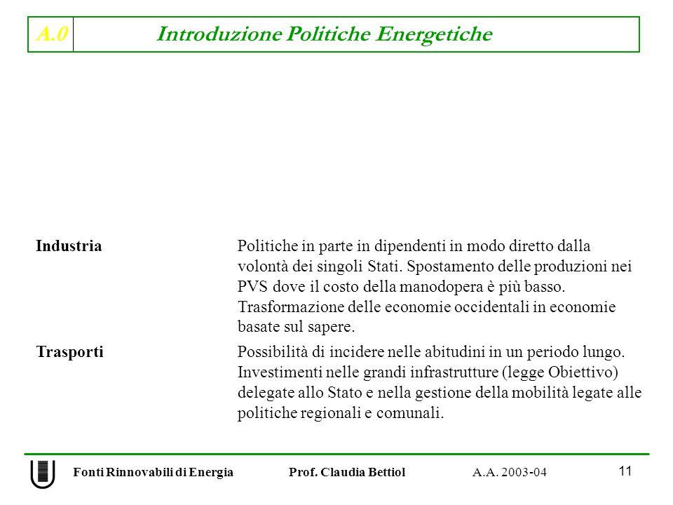 A.0 Introduzione Politiche Energetiche 11 Fonti Rinnovabili di Energia Prof. Claudia Bettiol A.A. 2003-04 IndustriaPolitiche in parte in dipendenti in