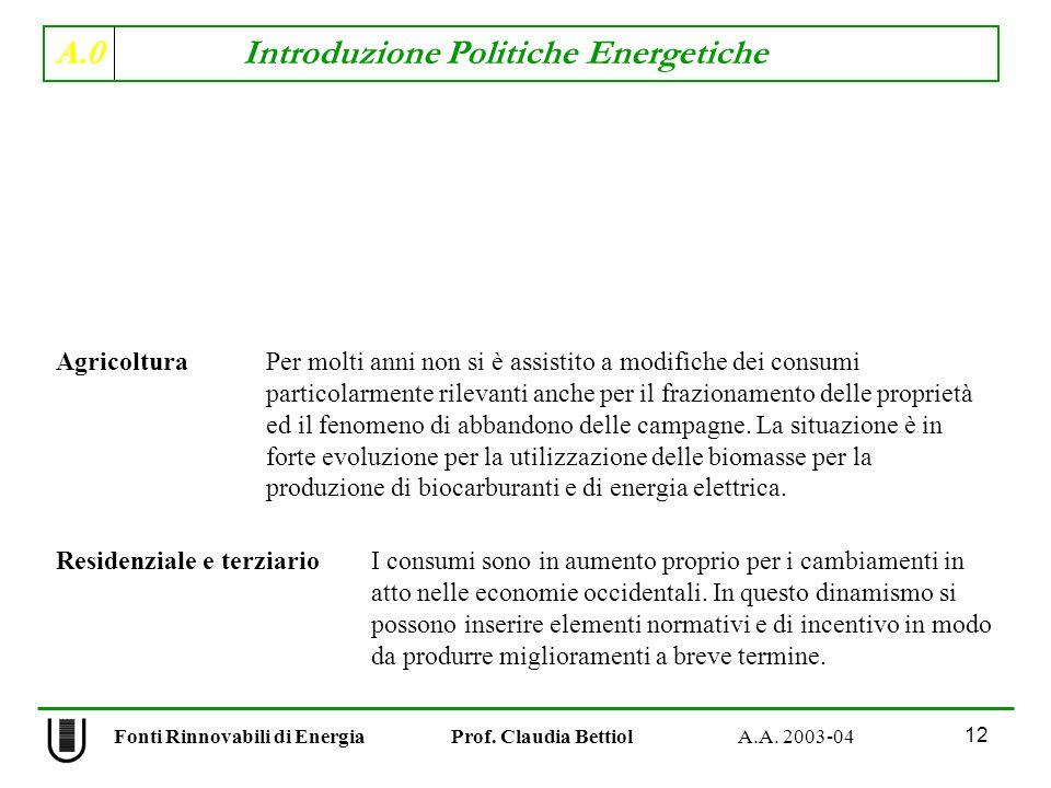 A.0 Introduzione Politiche Energetiche 12 Fonti Rinnovabili di Energia Prof. Claudia Bettiol A.A. 2003-04 Agricoltura Per molti anni non si è assistit