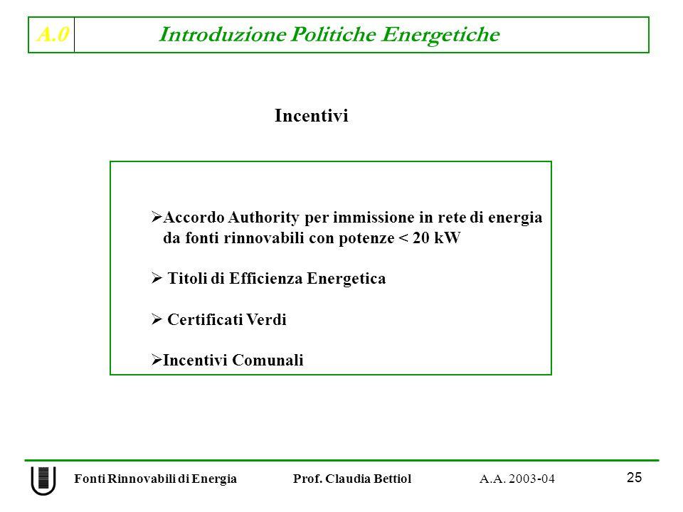 A.0 Introduzione Politiche Energetiche 25 Fonti Rinnovabili di Energia Prof. Claudia Bettiol A.A. 2003-04 Accordo Authority per immissione in rete di