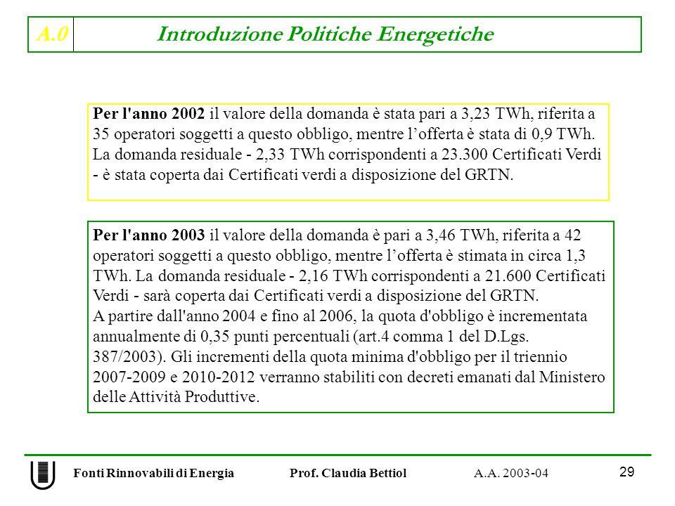 A.0 Introduzione Politiche Energetiche 29 Fonti Rinnovabili di Energia Prof. Claudia Bettiol A.A. 2003-04 Per l'anno 2002 il valore della domanda è st