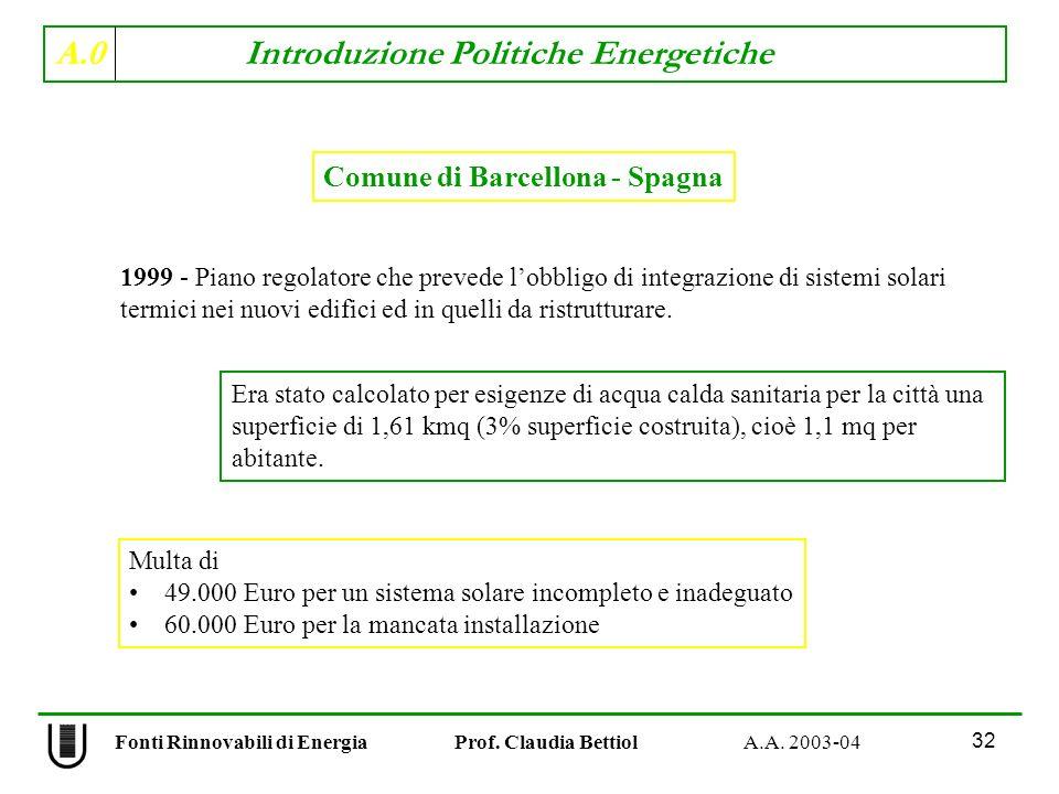 A.0 Introduzione Politiche Energetiche 32 Fonti Rinnovabili di Energia Prof. Claudia Bettiol A.A. 2003-04 Comune di Barcellona - Spagna 1999 - Piano r