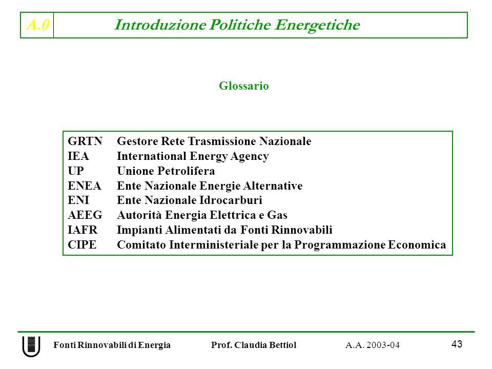 A.0 Introduzione Politiche Energetiche 43 Fonti Rinnovabili di Energia Prof. Claudia Bettiol A.A. 2003-04 GRTNGestore Rete Trasmissione Nazionale IEAI