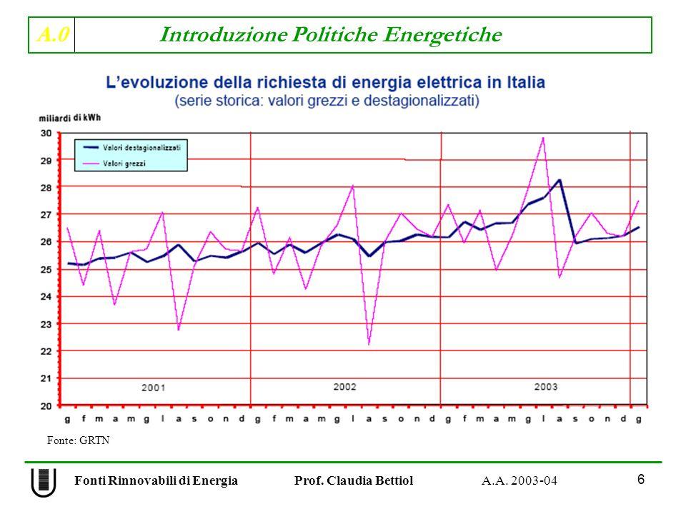 A.0 Introduzione Politiche Energetiche 6 Fonti Rinnovabili di Energia Prof. Claudia Bettiol A.A. 2003-04 Fonte: GRTN