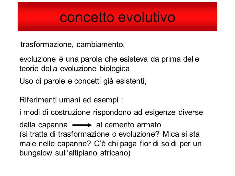 concetto evolutivo trasformazione, cambiamento, evoluzione è una parola che esisteva da prima delle teorie della evoluzione biologica Uso di parole e