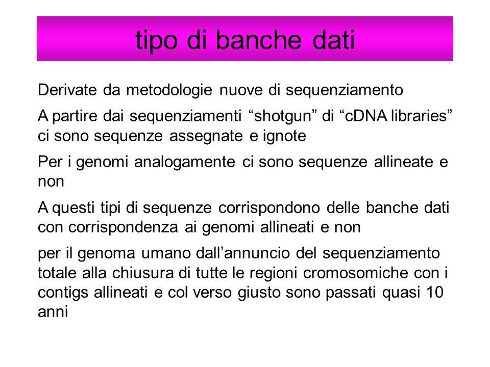 tipo di banche dati Derivate da metodologie nuove di sequenziamento A partire dai sequenziamenti shotgun di cDNA libraries ci sono sequenze assegnate