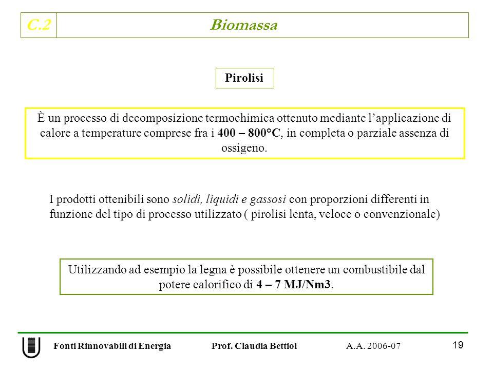 C.2 Biomassa 19 Fonti Rinnovabili di Energia Prof. Claudia Bettiol A.A. 2006-07 Pirolisi È un processo di decomposizione termochimica ottenuto mediant