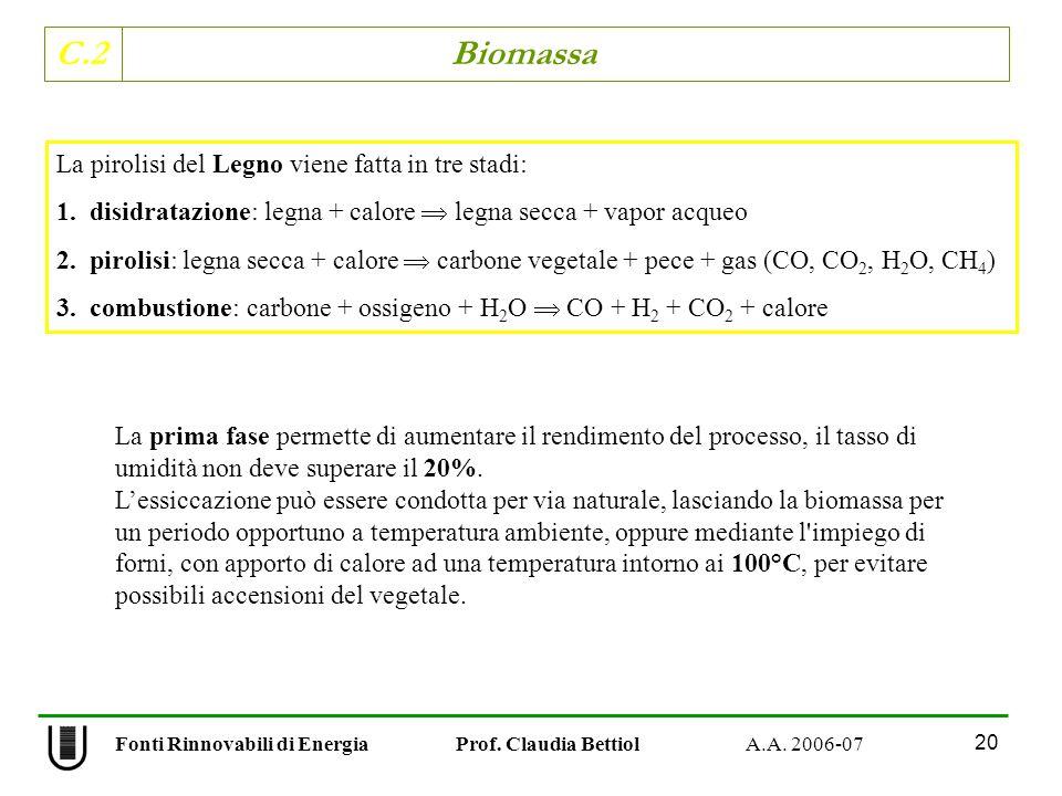 C.2 Biomassa 20 Fonti Rinnovabili di Energia Prof. Claudia Bettiol A.A. 2006-07 La pirolisi del Legno viene fatta in tre stadi: 1. disidratazione: leg