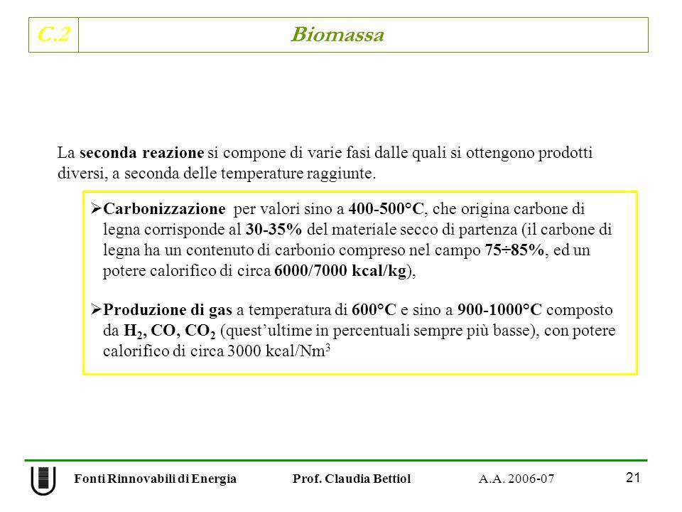 C.2 Biomassa 21 Fonti Rinnovabili di Energia Prof. Claudia Bettiol A.A. 2006-07 La seconda reazione si compone di varie fasi dalle quali si ottengono