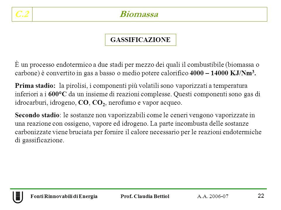 C.2 Biomassa 22 Fonti Rinnovabili di Energia Prof. Claudia Bettiol A.A. 2006-07 GASSIFICAZIONE È un processo endotermico a due stadi per mezzo dei qua