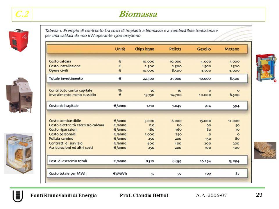 C.2 Biomassa 29 Fonti Rinnovabili di Energia Prof. Claudia Bettiol A.A. 2006-07