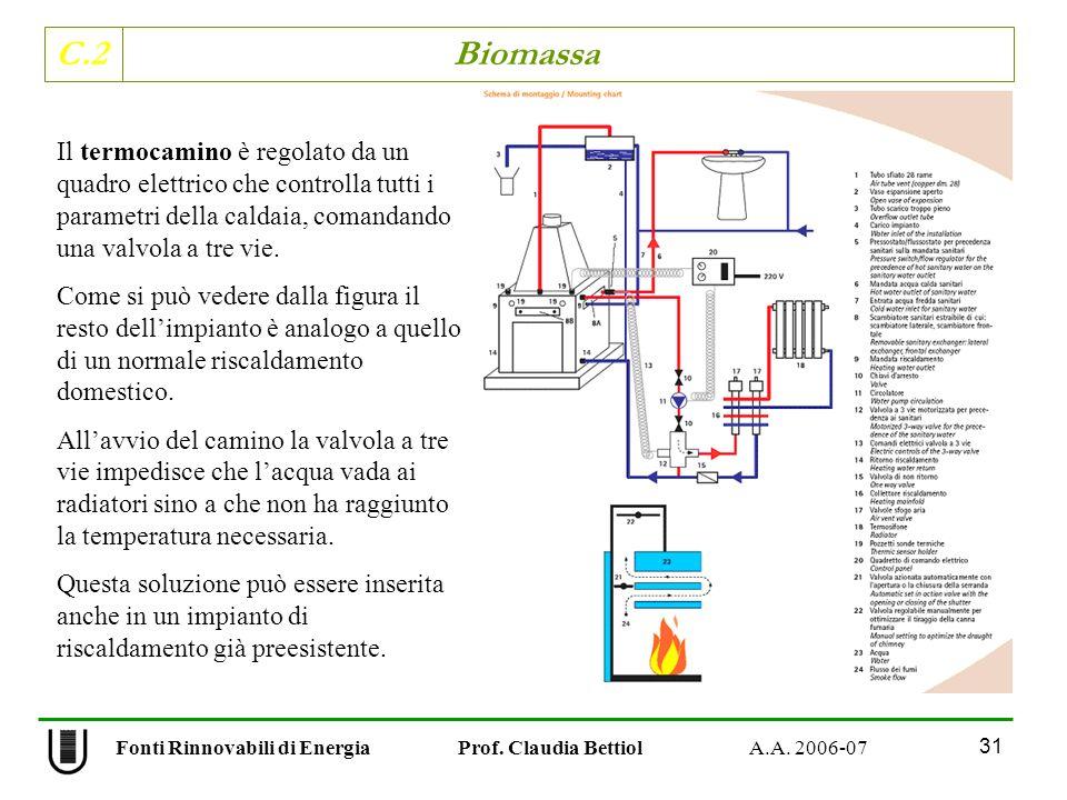 C.2 Biomassa 31 Fonti Rinnovabili di Energia Prof. Claudia Bettiol A.A. 2006-07 Il termocamino è regolato da un quadro elettrico che controlla tutti i