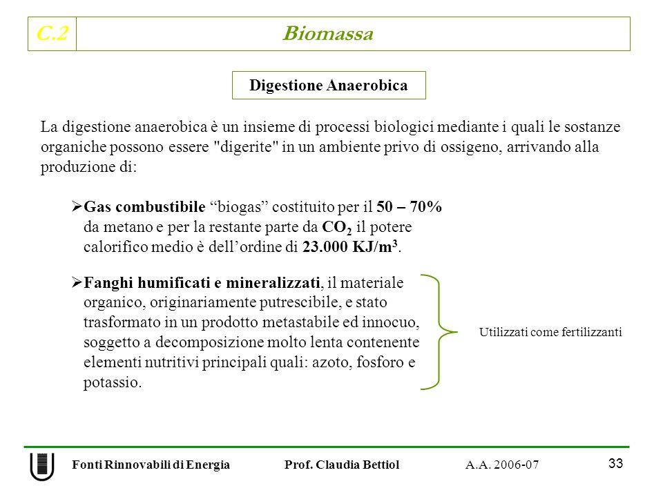 C.2 Biomassa 33 Fonti Rinnovabili di Energia Prof. Claudia Bettiol A.A. 2006-07 Digestione Anaerobica La digestione anaerobica è un insieme di process