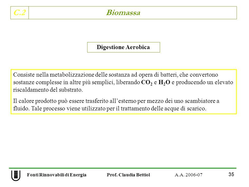 C.2 Biomassa 35 Fonti Rinnovabili di Energia Prof. Claudia Bettiol A.A. 2006-07 Digestione Aerobica Consiste nella metabolizzazione delle sostanza ad