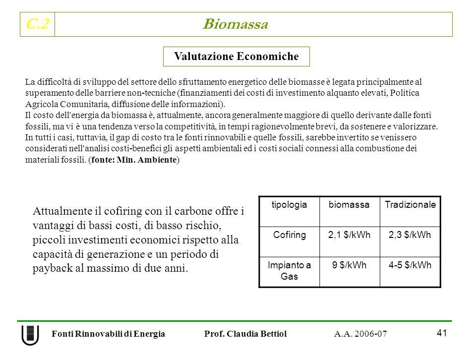 C.2 Biomassa 41 Fonti Rinnovabili di Energia Prof. Claudia Bettiol A.A. 2006-07 Valutazione Economiche La difficoltà di sviluppo del settore dello sfr