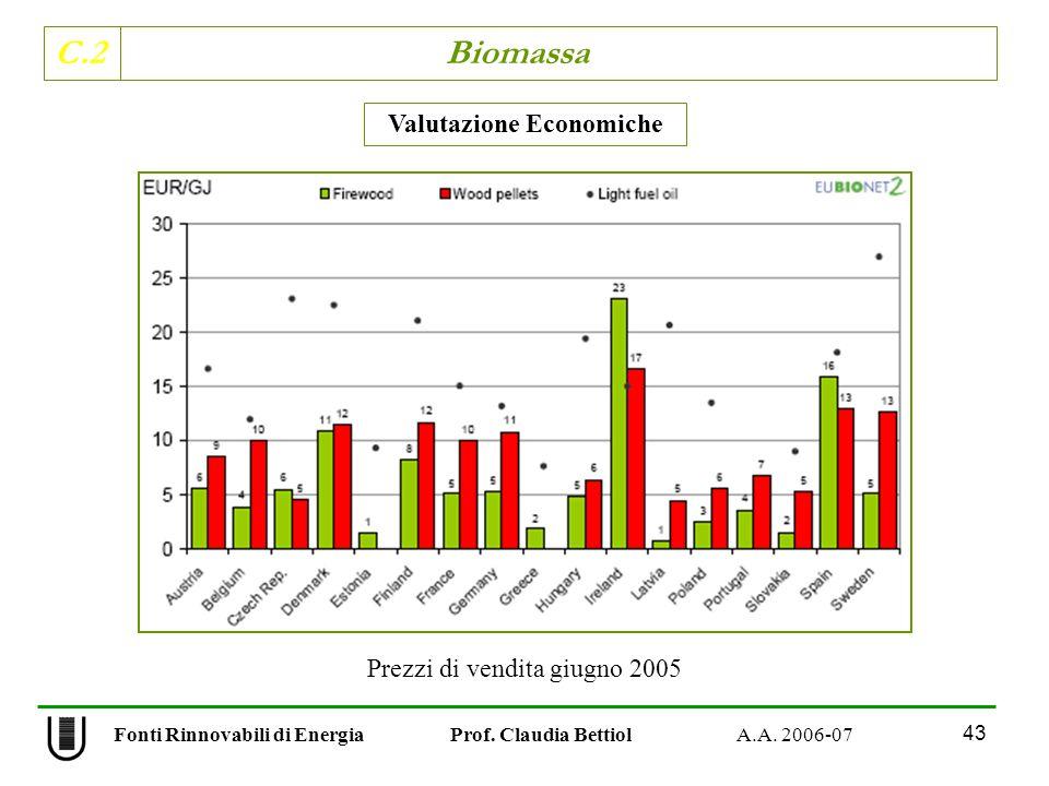 C.2 Biomassa 43 Fonti Rinnovabili di Energia Prof. Claudia Bettiol A.A. 2006-07 Valutazione Economiche Prezzi di vendita giugno 2005