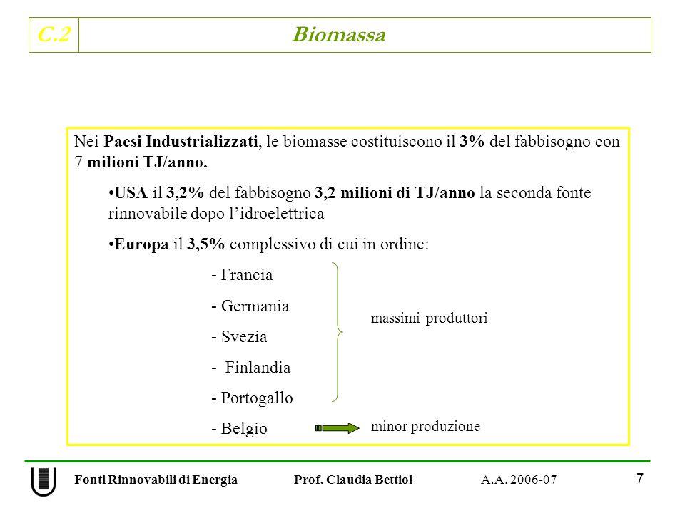 C.2 Biomassa 7 Fonti Rinnovabili di Energia Prof. Claudia Bettiol A.A. 2006-07 Nei Paesi Industrializzati, le biomasse costituiscono il 3% del fabbiso
