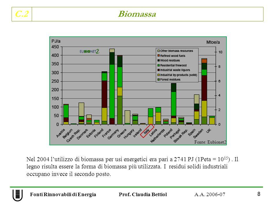 C.2 Biomassa 8 Fonti Rinnovabili di Energia Prof. Claudia Bettiol A.A. 2006-07 Nel 2004 lutilizzo di biomassa per usi energetici era pari a 2741 PJ (1