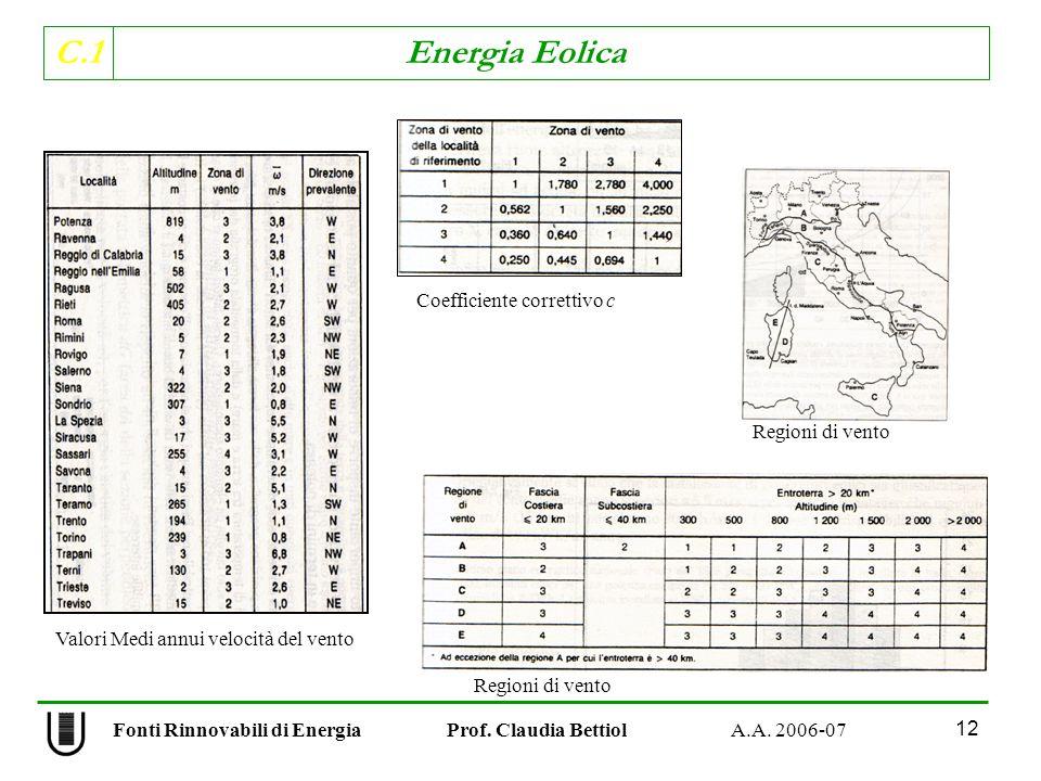 C.1 Energia Eolica 12 Regioni di vento Coefficiente correttivo c Regioni di vento Valori Medi annui velocità del vento Fonti Rinnovabili di Energia Prof.