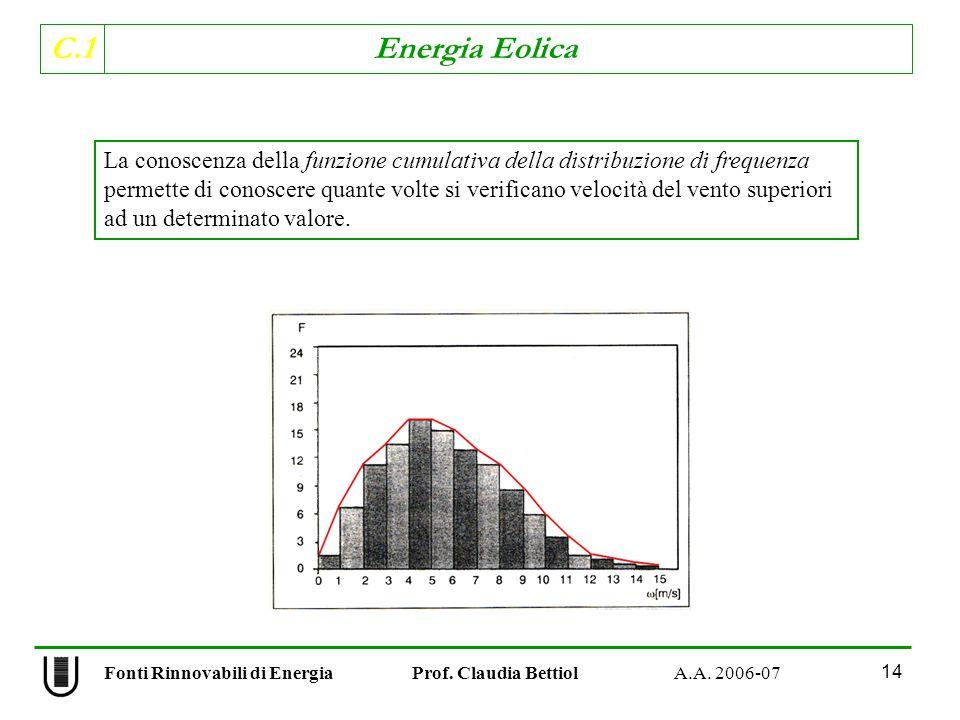 C.1 Energia Eolica 14 La conoscenza della funzione cumulativa della distribuzione di frequenza permette di conoscere quante volte si verificano velocità del vento superiori ad un determinato valore.