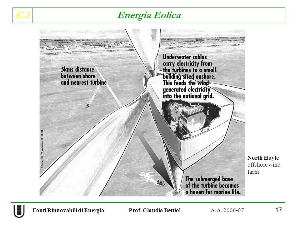 C.1 Energia Eolica 17 North Hoyle offshore wind farm Fonti Rinnovabili di Energia Prof.