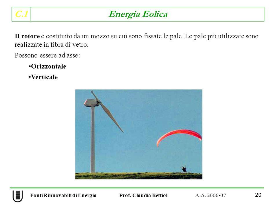 C.1 Energia Eolica 20 Il rotore è costituito da un mozzo su cui sono fissate le pale.