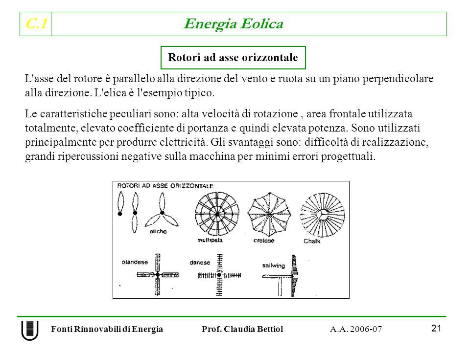 C.1 Energia Eolica 21 Rotori ad asse orizzontale L asse del rotore è parallelo alla direzione del vento e ruota su un piano perpendicolare alla direzione.