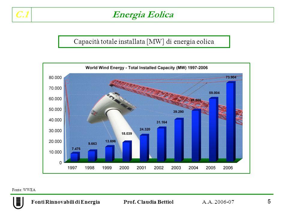 C.1 Energia Eolica 5 Fonte: WWEA Capacità totale installata [MW] di energia eolica Fonti Rinnovabili di Energia Prof.