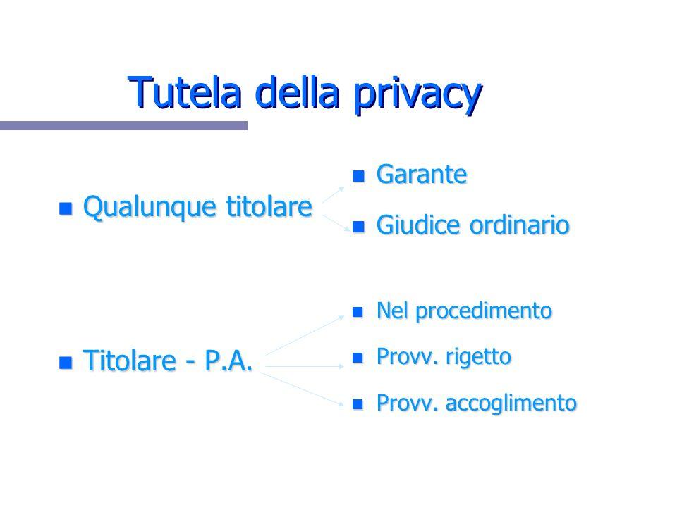 Tutela della privacy n Qualunque titolare n Titolare - P.A. n Garante n Giudice ordinario n Nel procedimento n Provv. rigetto n Provv. accoglimento