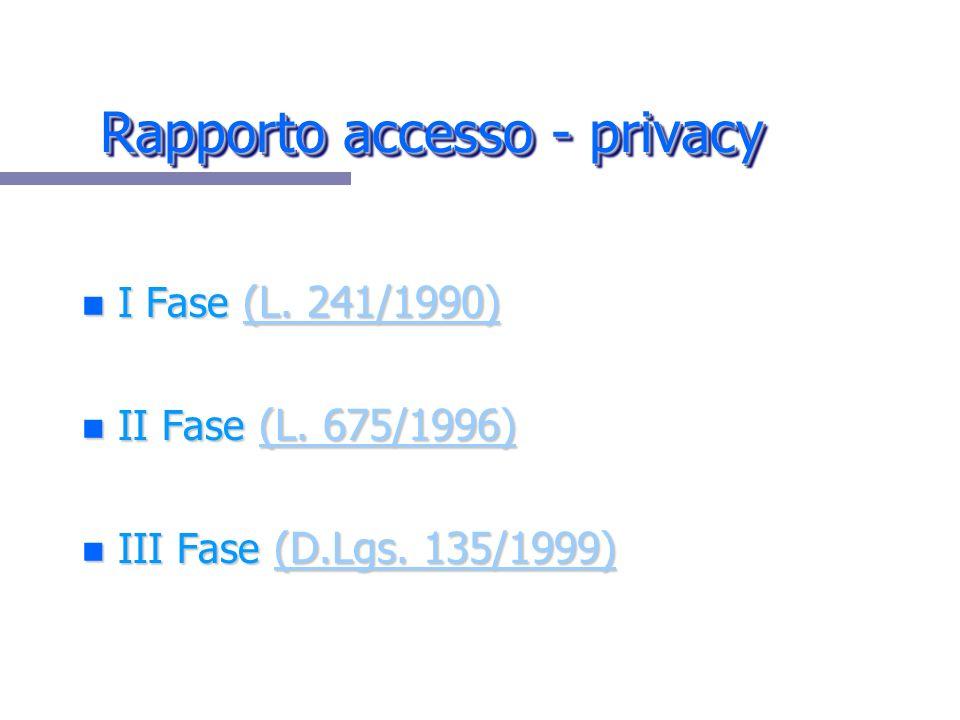 Rapporto accesso - privacy n I Fase (L. 241/1990) (L. 241/1990)(L. 241/1990) n II Fase (L. 675/1996) (L. 675/1996)(L. 675/1996) n III Fase (D.Lgs. 135