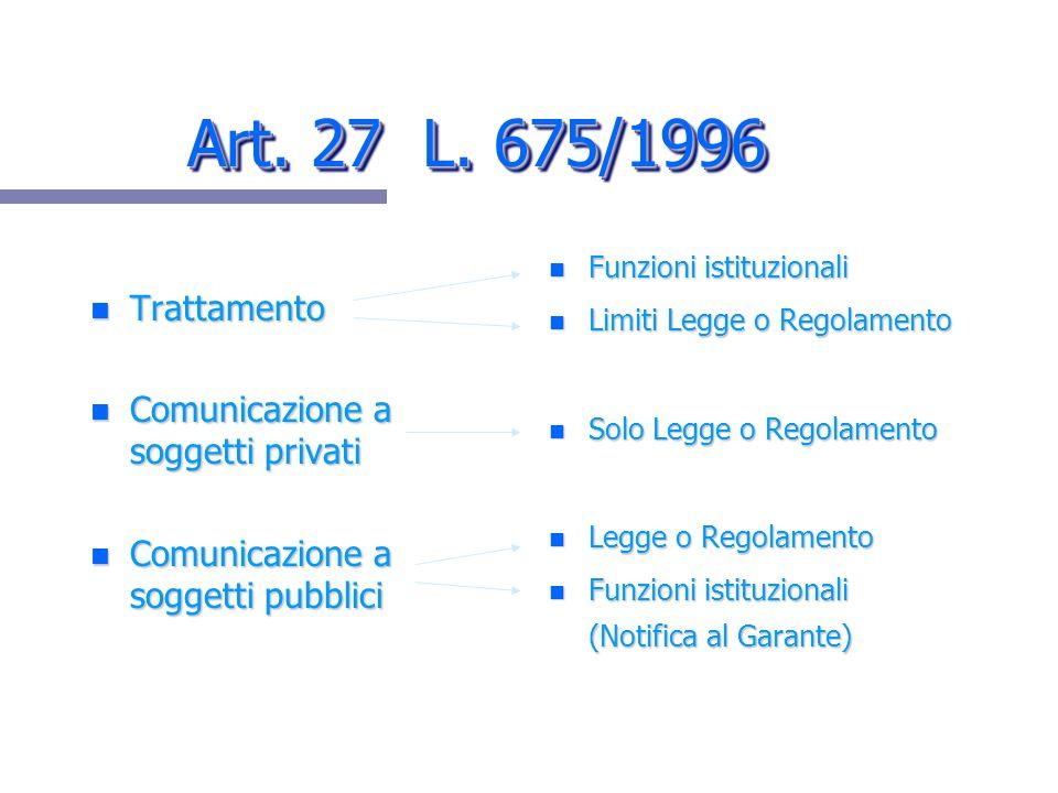 Art. 27 L. 675/1996 n Trattamento n Comunicazione a soggetti privati n Comunicazione a soggetti pubblici n Funzioni istituzionali n Limiti Legge o Reg