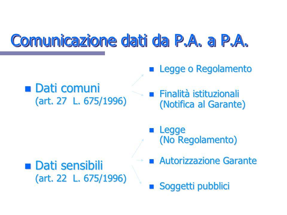 Comunicazione dati da P.A. a P.A. n Dati comuni (art. 27 L. 675/1996) n Dati sensibili (art. 22 L. 675/1996) n Legge o Regolamento n Finalità istituzi