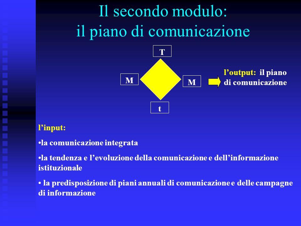 Il secondo modulo: il piano di comunicazione t T M M linput: la comunicazione integrata la tendenza e levoluzione della comunicazione e dellinformazione istituzionale la predisposizione di piani annuali di comunicazione e delle campagne di informazione loutput: il piano di comunicazione