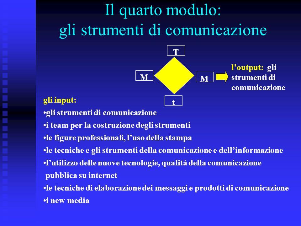 Il quarto modulo: gli strumenti di comunicazione t T M M gli input: gli strumenti di comunicazione i team per la costruzione degli strumenti le figure