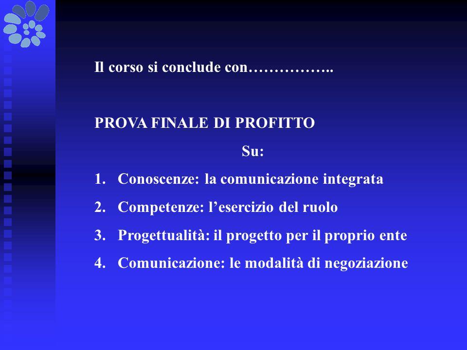 Il corso si conclude con…………….. PROVA FINALE DI PROFITTO Su: 1.Conoscenze: la comunicazione integrata 2.Competenze: lesercizio del ruolo 3.Progettuali