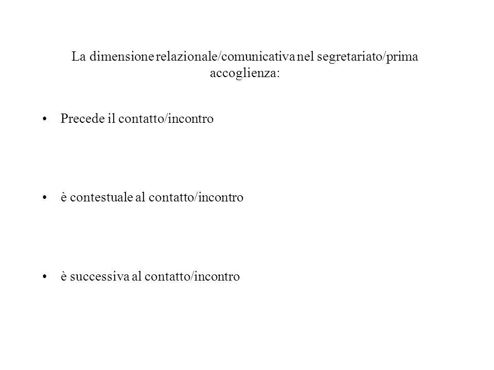 La dimensione relazionale/comunicativa nel segretariato/prima accoglienza: Precede il contatto/incontro è contestuale al contatto/incontro è successiv
