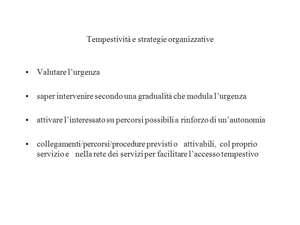 Tempestività e strategie organizzative Valutare lurgenza saper intervenire secondo una gradualità che modula lurgenza attivare linteressato su percors