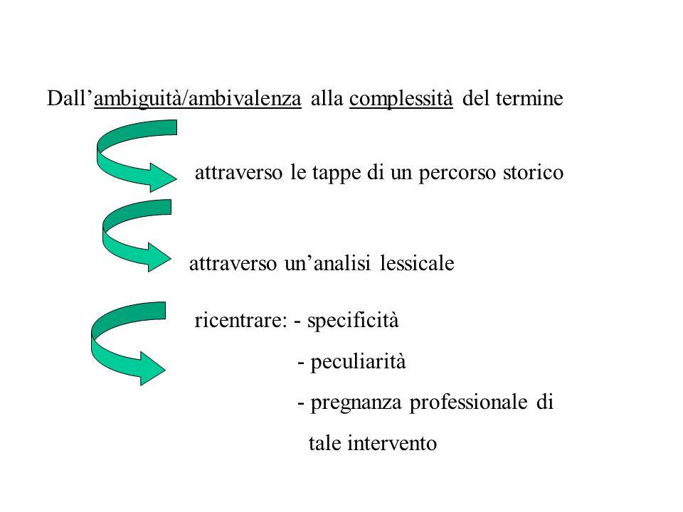Dallambiguità/ambivalenza alla complessità del termine ricentrare: - specificità - peculiarità - pregnanza professionale di tale intervento attraverso
