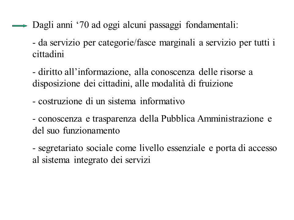 Dagli anni 70 ad oggi alcuni passaggi fondamentali: - da servizio per categorie/fasce marginali a servizio per tutti i cittadini - diritto allinformaz