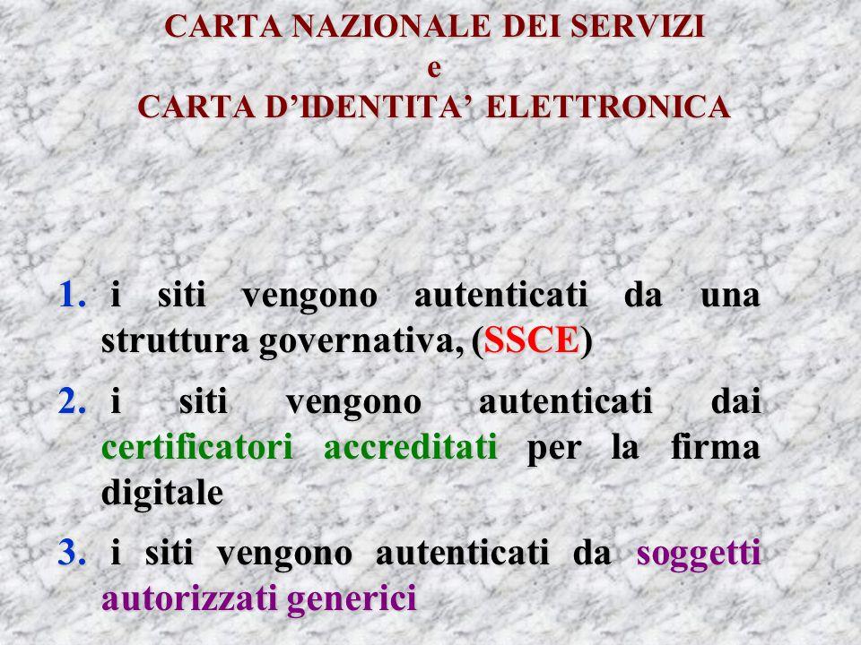 CARTA NAZIONALE DEI SERVIZI e CARTA DIDENTITA ELETTRONICA 1.