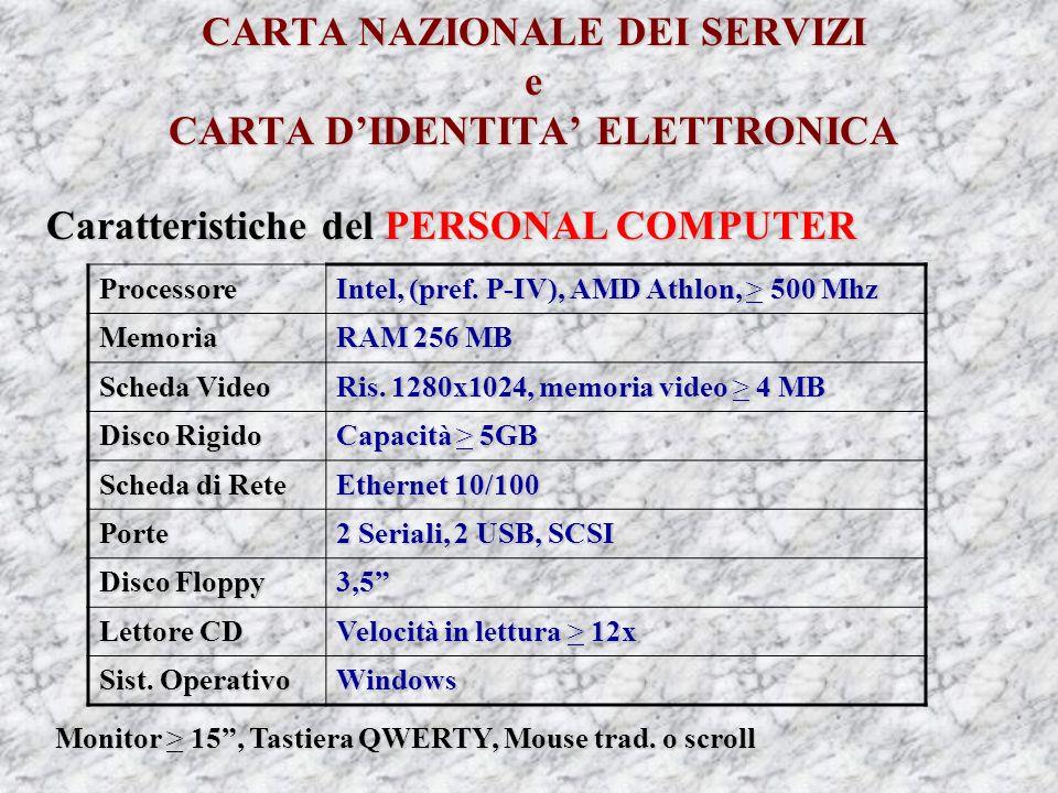 CARTA NAZIONALE DEI SERVIZI e CARTA DIDENTITA ELETTRONICA Caratteristiche del PERSONAL COMPUTER Processore Intel, (pref.