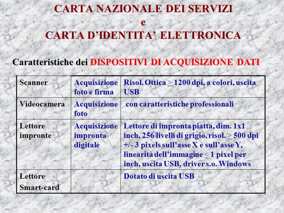 CARTA NAZIONALE DEI SERVIZI e CARTA DIDENTITA ELETTRONICA Caratteristiche dei DISPOSITIVI DI ACQUISIZIONE DATI Scanner Acquisizione foto e firma Risol.