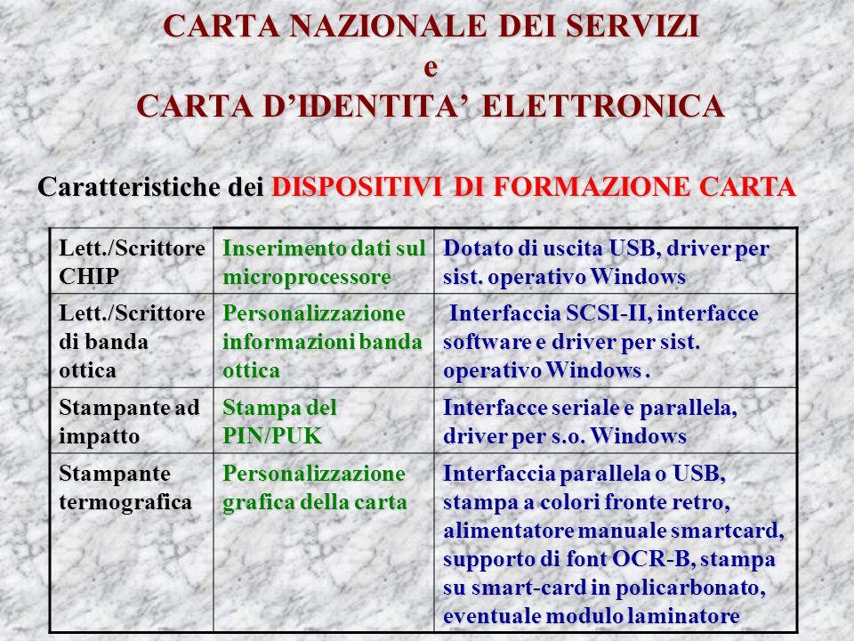 CARTA NAZIONALE DEI SERVIZI e CARTA DIDENTITA ELETTRONICA Caratteristiche dei DISPOSITIVI DI FORMAZIONE CARTA Lett./Scrittore CHIP Inserimento dati sul microprocessore Dotato di uscita USB, driver per sist.