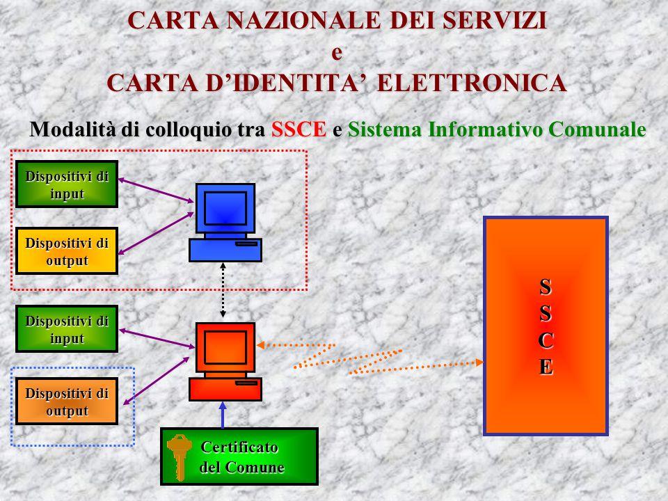 CARTA NAZIONALE DEI SERVIZI e CARTA DIDENTITA ELETTRONICA Modalità di colloquio tra SSCE e Sistema Informativo Comunale Certificato del Comune del Comune Dispositivi di input Dispositivi di output SSCE Dispositivi di input